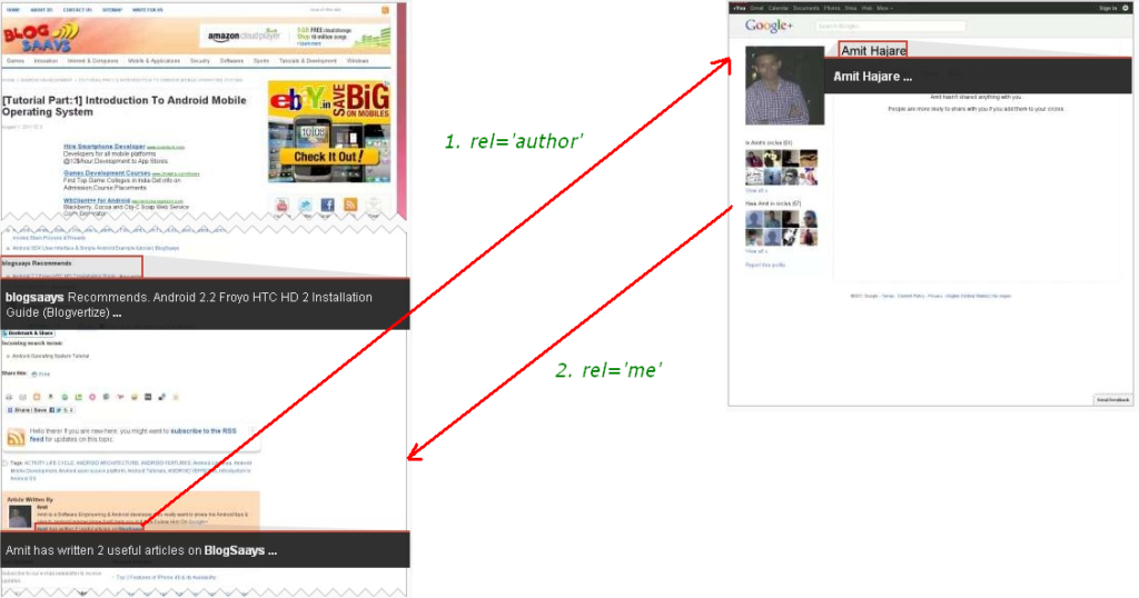 Author  linking  Google Profile in sub-page