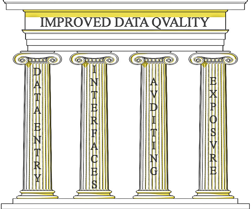 Improved-article-data-quality