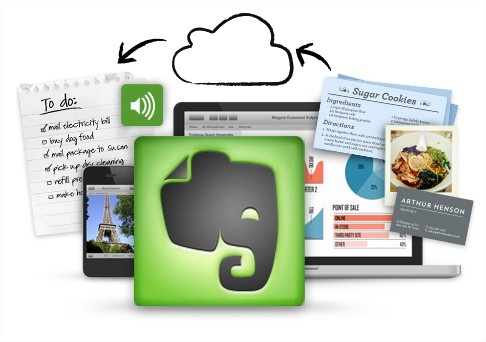 Evernote to save and sync notes Mac Apps 10 Mac Apps That Will Make You More Productive