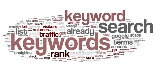 keyword-cloud-blog-posts