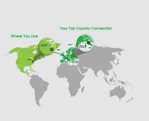 ConnectMyDNA Country Interest