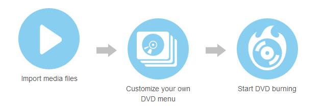 DVD-Creator-Mac