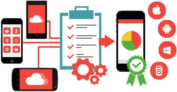 Test-mobile-app