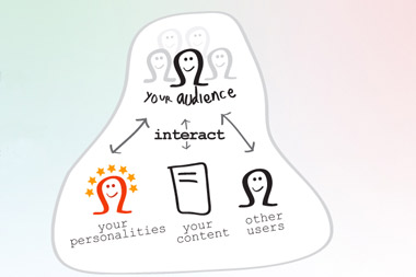 Interact with your audience
