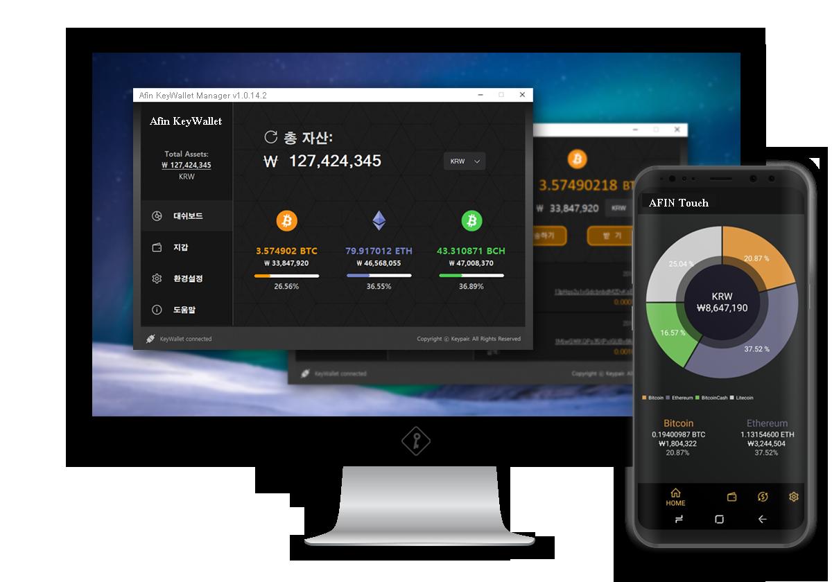 Afin Keywallet app