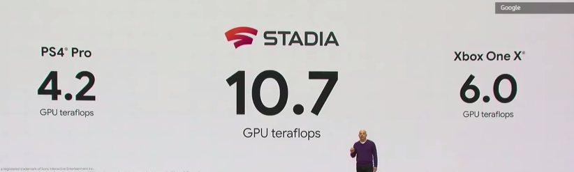 Stadia Hardware