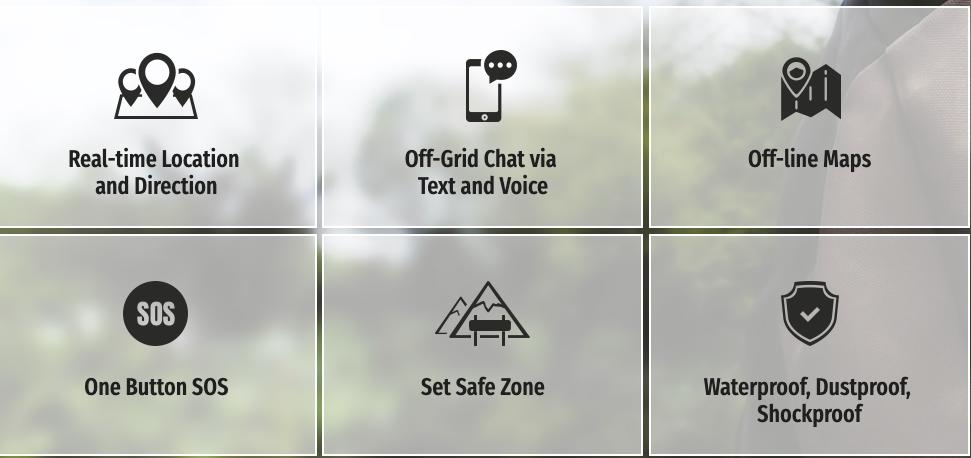 GoFindMe Features