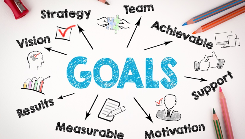 Goals measurement