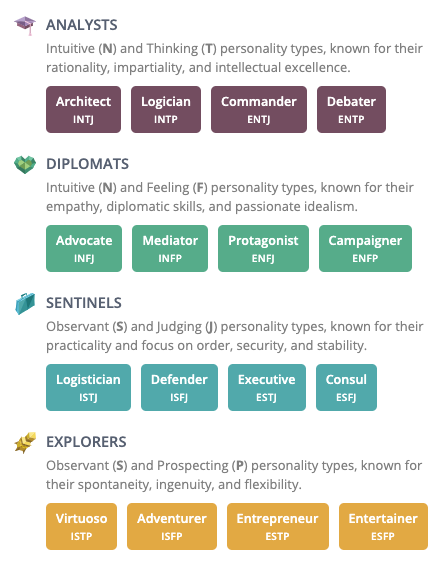 personality-test-types-descriptions-relationship-and-career-advice-1