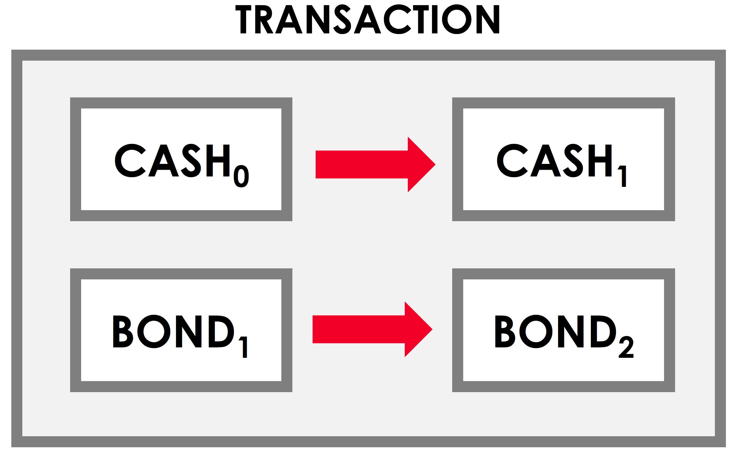 R3-Corda-blockchain-finance