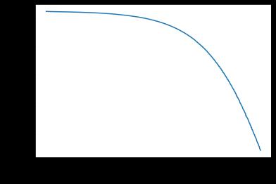 loss-curve